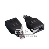 Adaptador Convertidor Mini DP (DisplayPort) Macho a HDMI Hembra